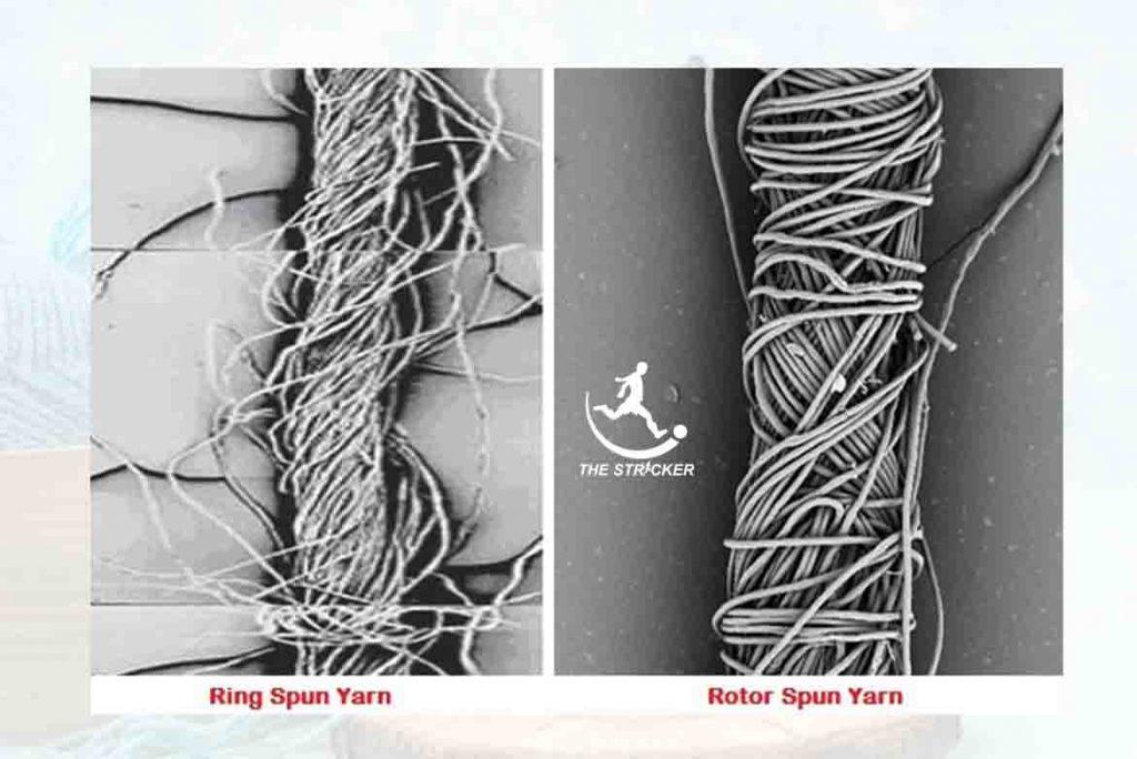 Ring Yarn Vs Rotor Yarn | Ring Spun Yarn Vs Rotor Spun Yarn| The Stricker
