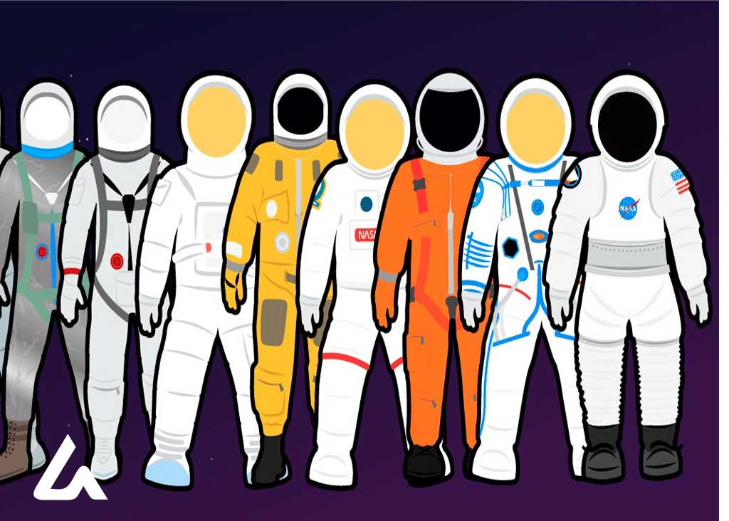 Beta Cloth Fabric -Spacesuit Fabric / History and Material